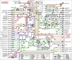 wiring diagram ford tractor 7710 the readingrat net amazing john John Deere Tractor Radio Wiring Diagram military land rover defender wiring diagram mesmerizing john deere 3020 john deere radio wiring diagram