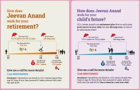 Lic New Jeevan Anand 815 Premium Chart Lic New Jeevan Anand Call 9891009400