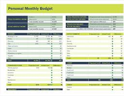 Monthly Budgets Spreadsheets Personal Monthly Budget Spreadsheet