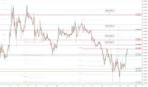 Zrxusd Charts And Quotes Tradingview