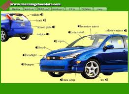 exterior car parts names car parts voary english guide amazon exterior car parts names elegant design