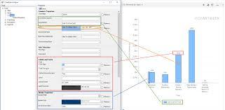 Tip Chart 2018 Tip 1103 Chart Styling Cheat Sheet Dynamics Crm Tip Of