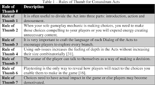 Tracy Fullerton Game Design Workshop Pdf Pdf Conundrum A Serious Game Informed By Blooms Taxonomy