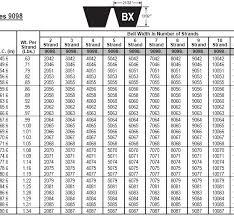 Dayco Pulley Size Chart Drive Belt Size Chart Bedowntowndaytona Com