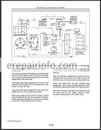 ls190 wiring diagram wiring diagram ls190 wiring diagram wiring diagram info ls190 wiring diagram