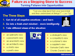 failure how to deal a failure success from failures failure as a stepping stone to success turning failures into opportunities