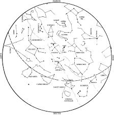 80 Exhaustive Star Chart Diagram