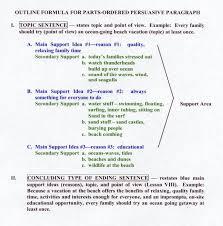 apa sample essay paper perfectessayresearch style narrative   good essay format toreto co personal narrative outline exa narrative essay outline examples essay large