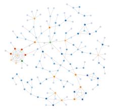 Network Topology Visualizer Django Netjsongraph