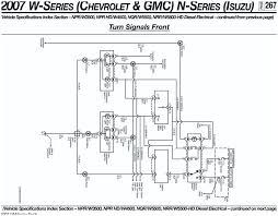 npr wiring diagram druttamchandani com npr wiring diagram w series n series for excellent jeep wiring diagram 2004 isuzu npr radio