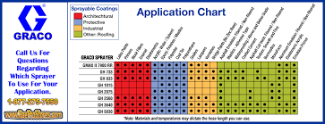 Graco Spray Tip Chart Graco Spray Tips Guide