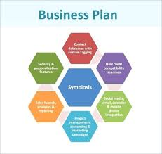 Online Business Plan Template Free Download Retail Business Plan Template Free Word Excel Format Online