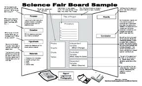 Science Fair Project Labels Printable Science Fair Project Board Template Layout For Elementary