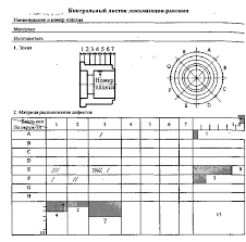 Контрольный листок Рис 2 Контрольный листок для регистрации и распределения измеряемого параметра в ходе производственного процесса