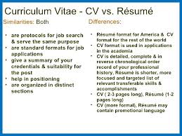 Resume Or Curriculum Vitae Resume Vs Sample Curriculum Vitae Vs ...