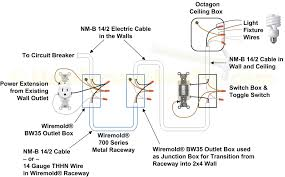 wall socket wiring diagram how to wire multiple outlets and lights on same circuit at Socket Outlet Wiring Diagram