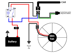 wiring diagram car fan wiring wiring diagrams online wiring diagram for electrical radiator fan the wiring diagram