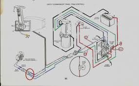 1997 ezgo wiring diagram wiring diagrams second 1997 golf wiring diagram wiring diagram fascinating 1997 ez go wiring diagram electric golf cart wiring