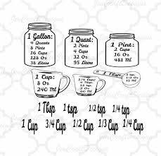Kitchen Svg Conversion Chart Svg Kitchen Measuring Cheat
