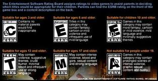 Esrb The Gaming Network