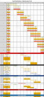 World Of Tanks Matchmaker Tank Distribution Update 9 18