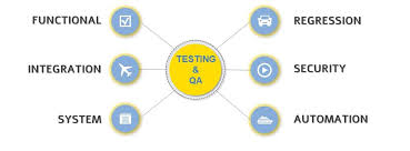 Types Of Software Testing Software Testing Services Automation And Testing Types