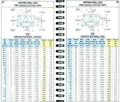 Metric Conversion Drill Online Charts Collection