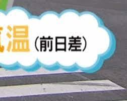 Zip 放送 事故 7 月 6 日