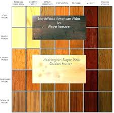 Pine Wood Stain Color Chart Carrierlist Co