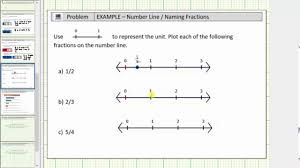 Equivalent Fraction Number Line Chart Plot Fractions On The Number Line