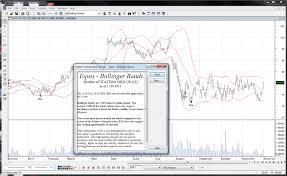 Metastock Charting Software Metastock Charting Software