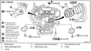 2004 infiniti fx35 engine diagram wiring diagram \u2022 2005 Nissan Sentra Fuse Box Diagram at 2004 Nissan Sentra 1 8 Fuse Box Diagram