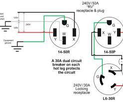 9 Professional Wire Gauge Amperage Chart 120v Solutions
