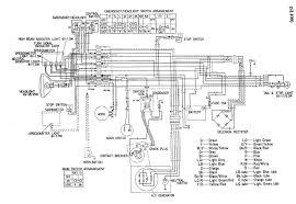 motor wiring diagram of honda sl 100 motorcycle diagrams motor Honda Engine Harness motor wiring diagram of honda sl 100 motorcycle diagrams motor 199 honda motorcycle wiring diagrams