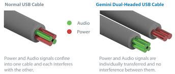 accessory gemini the signal runs through the cable and connector therefore the connector must be as exceptional as the cable most usb cables use moulded plastic covered