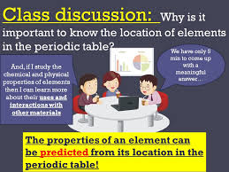 Elements and Periodic Table - ppt video online download