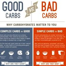 differences between carbs and calories