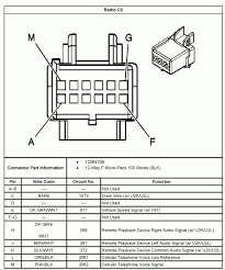 holden colorado stereo wiring diagram holden image 2010 holden colorado radio wiring diagram wiring diagram on holden colorado stereo wiring diagram