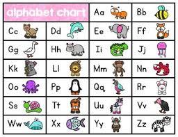 Animal Abc Chart Animal Abc Chart By Perfectly Pre K Printables Tpt