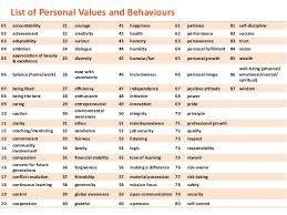 workplace values assessment singapore ctt national values assessment results aug 2012