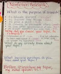 two reflective teachers a peek into our nonfiction research and during each reading and writing unit we create class charts that identify the teaching points taught in each mini lesson so students can refer to the