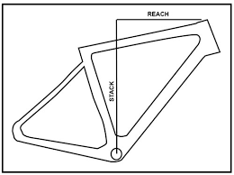 How To Fit A Quality Road Bike By Bikeraceinfo