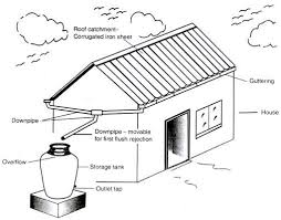 a new essay on rainwater harvest a typical very low cost rainwater harvesting system