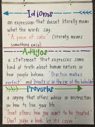 Idioms Proverbs And Adages Anchor Chart Readers Workshop