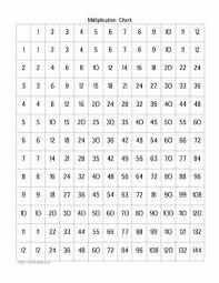 Times Table Chart Printable Worksheet Fun And Printable