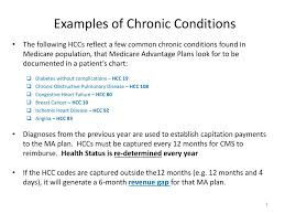 Ppt Risk Adjustment Hierarchical Condition Coding Hcc