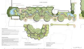 Small Picture Awesome Garden Design Plans With Photos Of Garden Design Creative