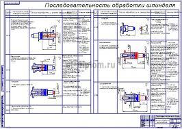 Обработка шпинделя и сборка узла резцового диплом технология  4 Технологический маршрут обработки шпинделя 2