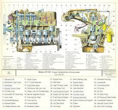 Mercedes Benz Engine Diagram Mercedes Sprinter Engine Diagram