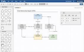 Create Venn Diagram Google Docs How To Create A Venn Diagram On Google Docs Hunger Games